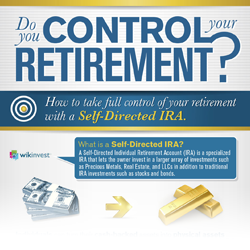 Do you control your retirement infographic thumbnail